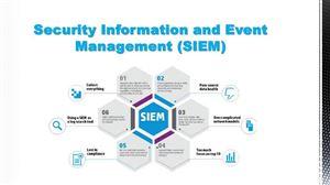 Security Management (SIEM)