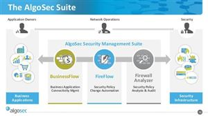 AlgoSec Security Management Solution